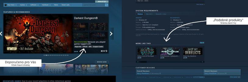 Valve upravilo algoritmus v Steam obchodě